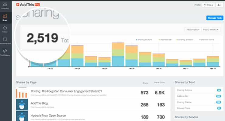 AddThis Pro для WordPress выводит ваш блог на новый уровень