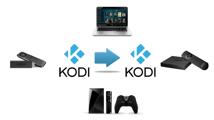 Устройства Clone Kodi: Дублируйте настройку Kodi на другие устройства за считанные минуты