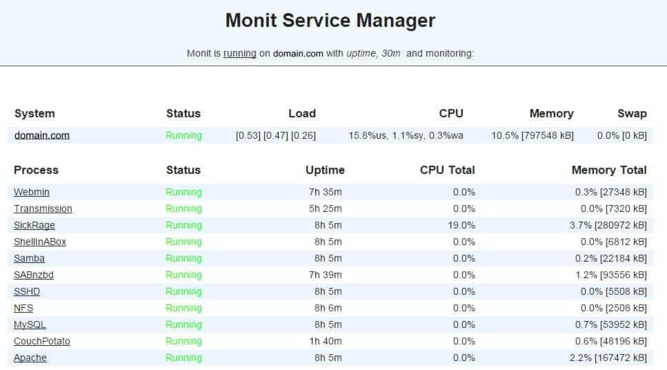 Мониторинг памяти жесткого диска на сервере