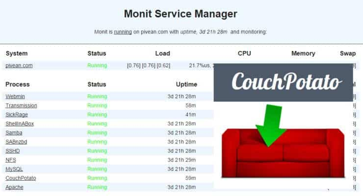 Monit: контролировать состояние процесса CouchPotato