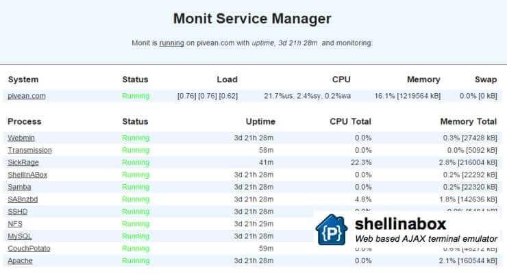 Monit: отслеживать состояние процесса ShellInABox