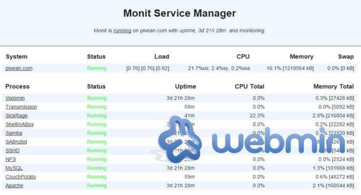 Мониторинг: Мониторинг статуса процесса Webmin
