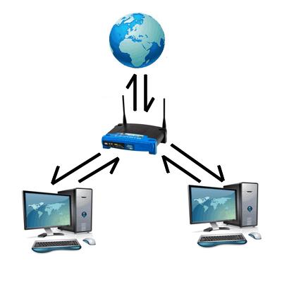 Как настроить переадресацию портов на роутере?