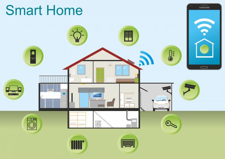 Что такое умный дом и что может сделать умный дом для вас?