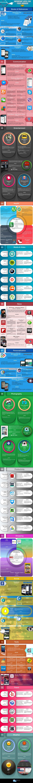 Инфографика: лучшие приложения для Android в 2014 году по категориям