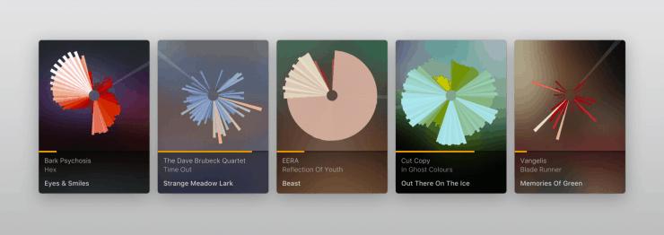 Plexamp выпустил: Plex инкубатор автономный музыкальный проигрыватель