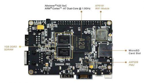 Banana Pro - это энергоэффективный вариант домашнего сервера или HTPC
