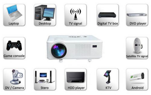 Светодиодный проектор Excelvan CL720D: возьмите кино домой
