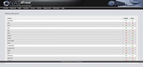 NAS4Free: еще одно надежное программное обеспечение NAS / Home Server