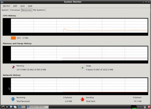 Минимальная среда рабочего стола для серверов Linux