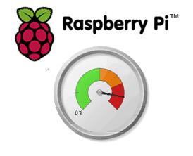 Как разогнать Raspberry Pi под управлением OpenELEC?