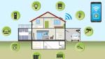 Обзор умного дома, новость 2017, Wk 41: работа с Sonos, расширение Google Home и многое другое