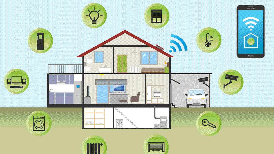 Настройка моего умного дома - все гаджеты и приложения, которые я использую в своем автоматическом доме
