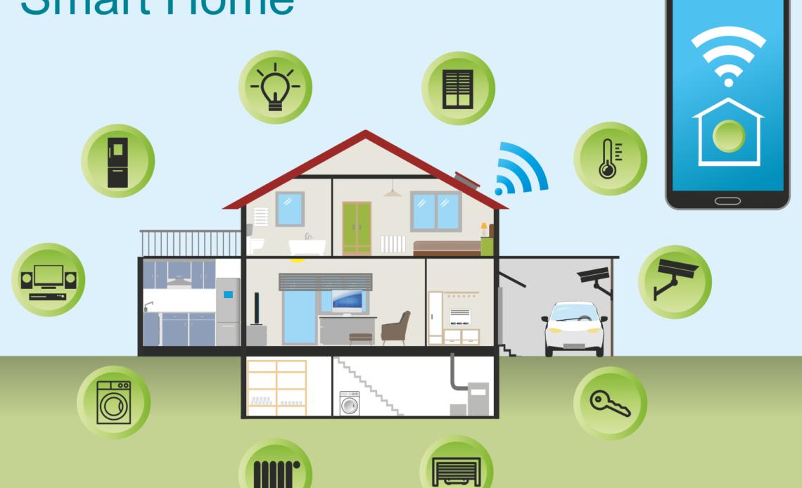 Запуск SmartHomeBeginner.com - домашней автоматизации для начинающих