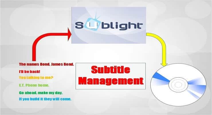 Как загружать, организовывать и исправлять субтитры с помощью Sublight