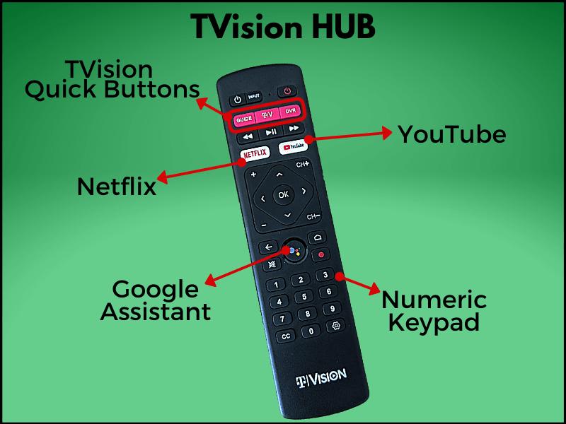 Обзор TVision: 7 вещей, которые нужно знать перед регистрацией