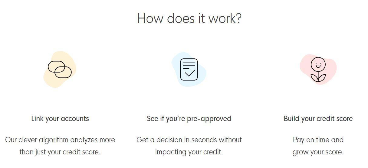 Стартап по выпуску кредитных карт Petal стремится помочь новым заемщикам получить кредит - это для вас?