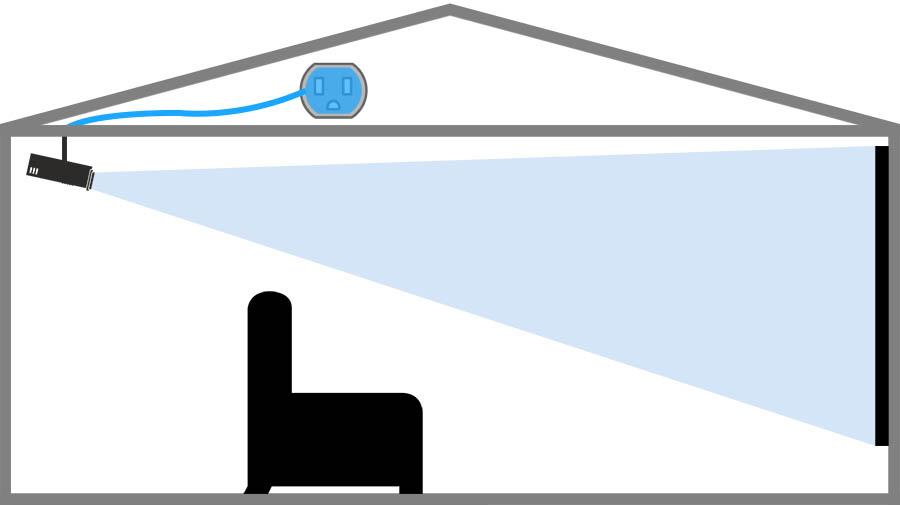Как подключить питание к потолочному проектору - домашний кинотеатр своими руками