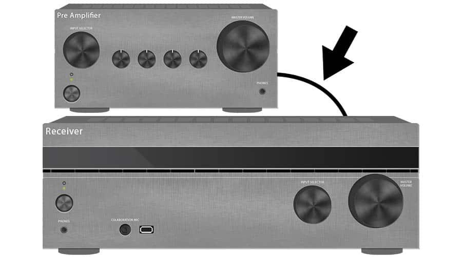 Как подключить предусилитель к AV-ресиверу - шаг за шагом с изображениями