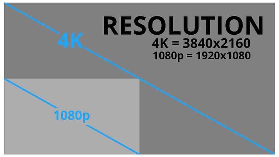 Может ли 4K Fire TV Stick работать на телевизоре, отличном от 4K?