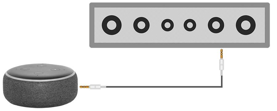 Как подключить эхо-точку к звуковой панели - домашний кинотеатр своими руками