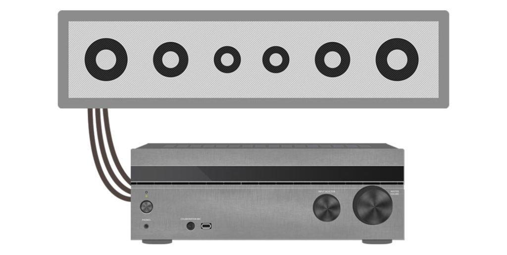 Различия между пассивной звуковой панелью и динамиком центрального канала