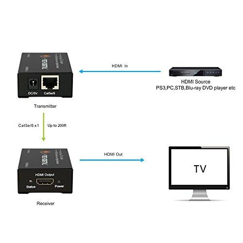 Ухудшают ли переходники HDMI сигнал?