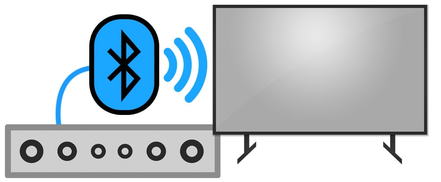 Как подключить саундбар к телевизору без HDMI или оптического кабеля
