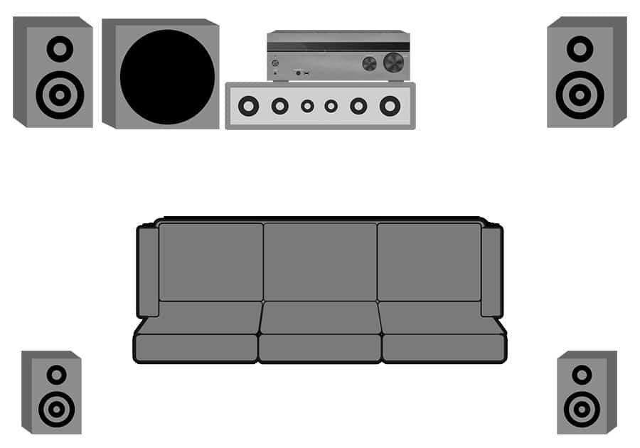 В чем разница между системой Hi-Fi и домашним кинотеатром?