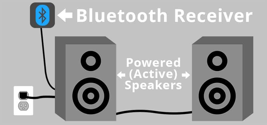Как превратить обычный динамик в динамик Bluetooth