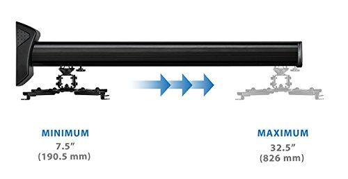 Различные типы кронштейнов для проекторов - домашний кинотеатр своими руками